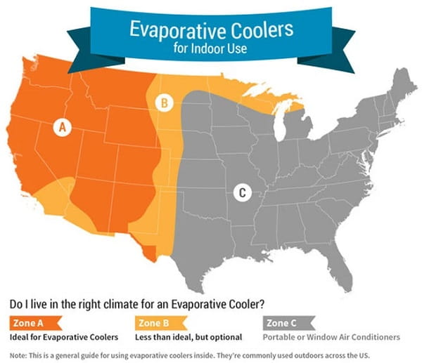Where Evaporative Cooler Works Best